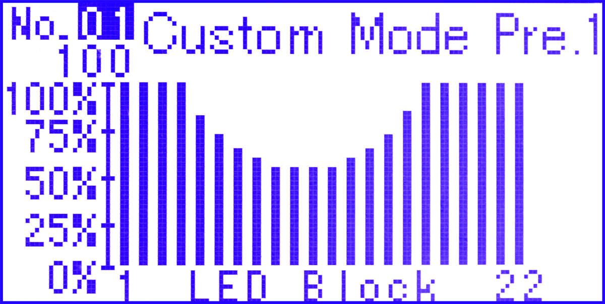 SKLBシリーズ Custom Mode Pre.1