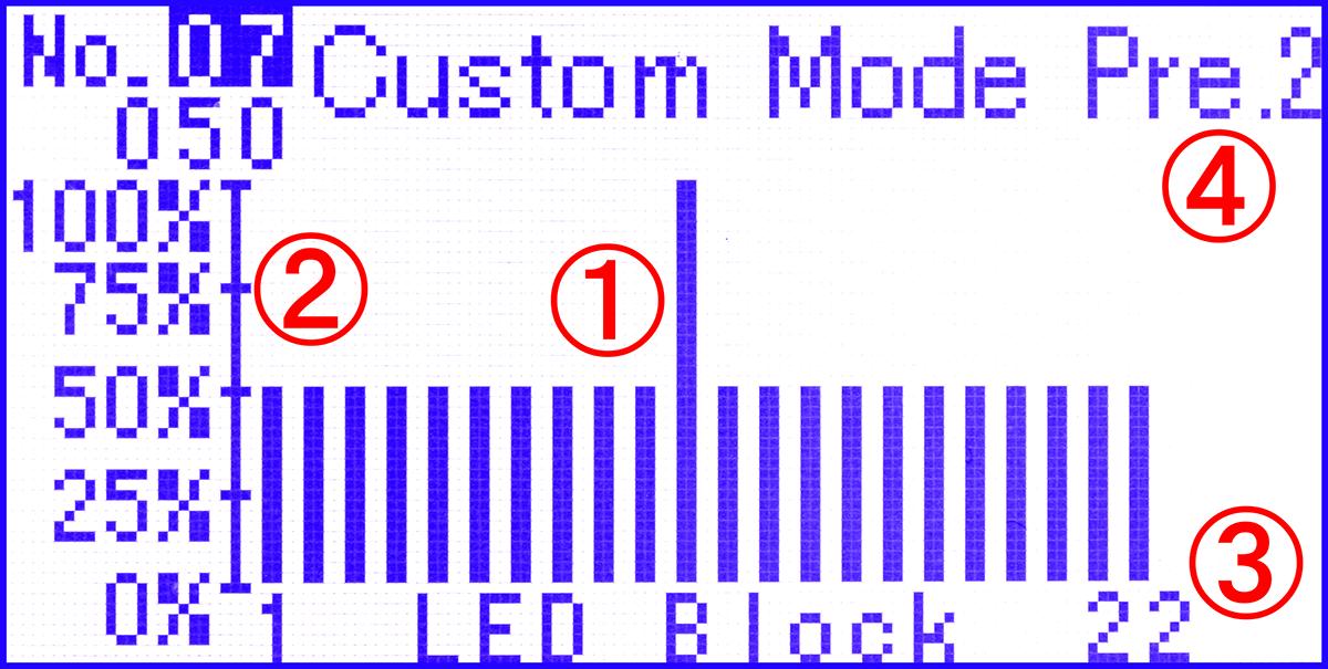 SKLBシリーズ Custom Mode Pre.2